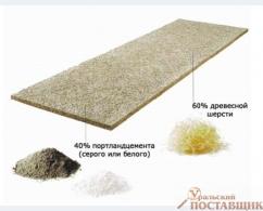 ГринБорд (Плита фибролитовая) Система плит Green Board® .