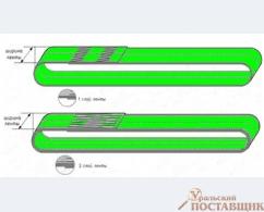 Строп текстильный СТК 0,5 тн 1000-15000